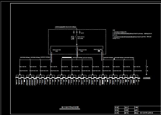 施工临时用电系统图