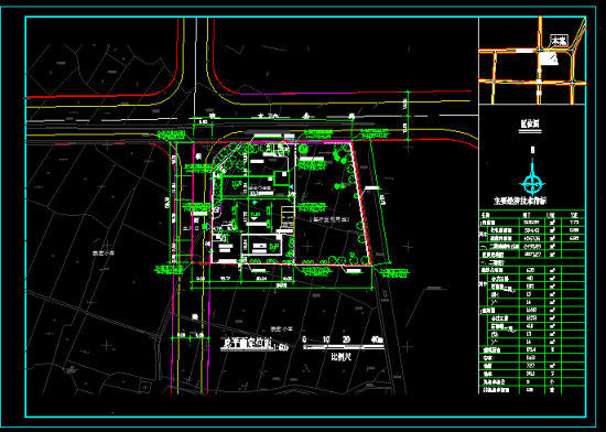 建筑功能结构图