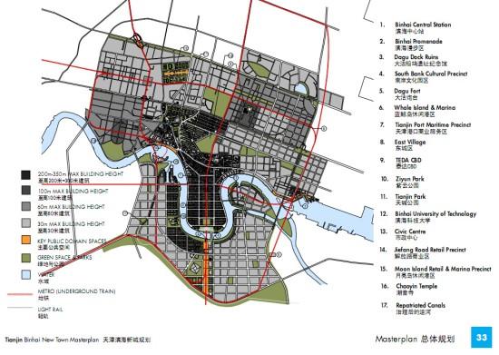 辅助城区规划结构   整体城市构架